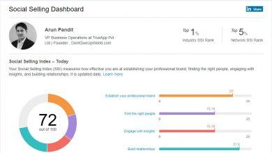 Photo of TOP 1% in SCM Sales in LinkedIn Social Selling Index